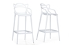 Wholesale Interiors Baxton Studio Electron White Plastic Contemporary Bar Stool (Set of 2)