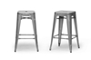 Wholesale Interiors Baxton Studio French Industrial Modern Counter Stool in Gunmetal (Set of 2)